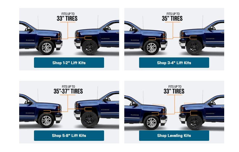 Truck Lift Shops >> Truck Lift Kits Go Big Or Stay Home Tufftruckparts Com